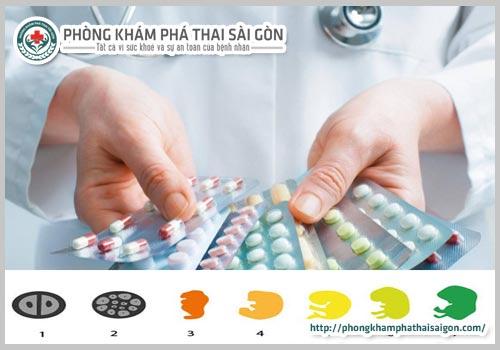 Thai bao nhiêu tuần dùng thuốc phá thai an toàn và hiệu quả nhất