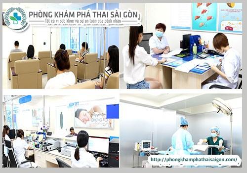 phòng khám phá thai an toàn tại Thuận Kiều Châu Văn Liêm